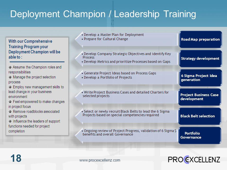 www.procexcellenz.com Deployment Champion / Leadership Training 18