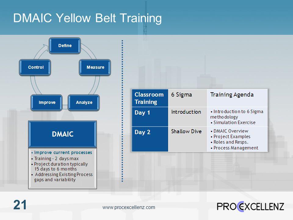 www.procexcellenz.com DMAIC Yellow Belt Training 21