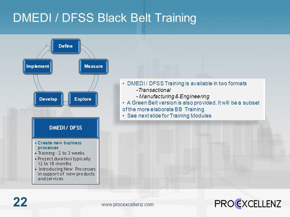 www.procexcellenz.com DMEDI / DFSS Black Belt Training 22
