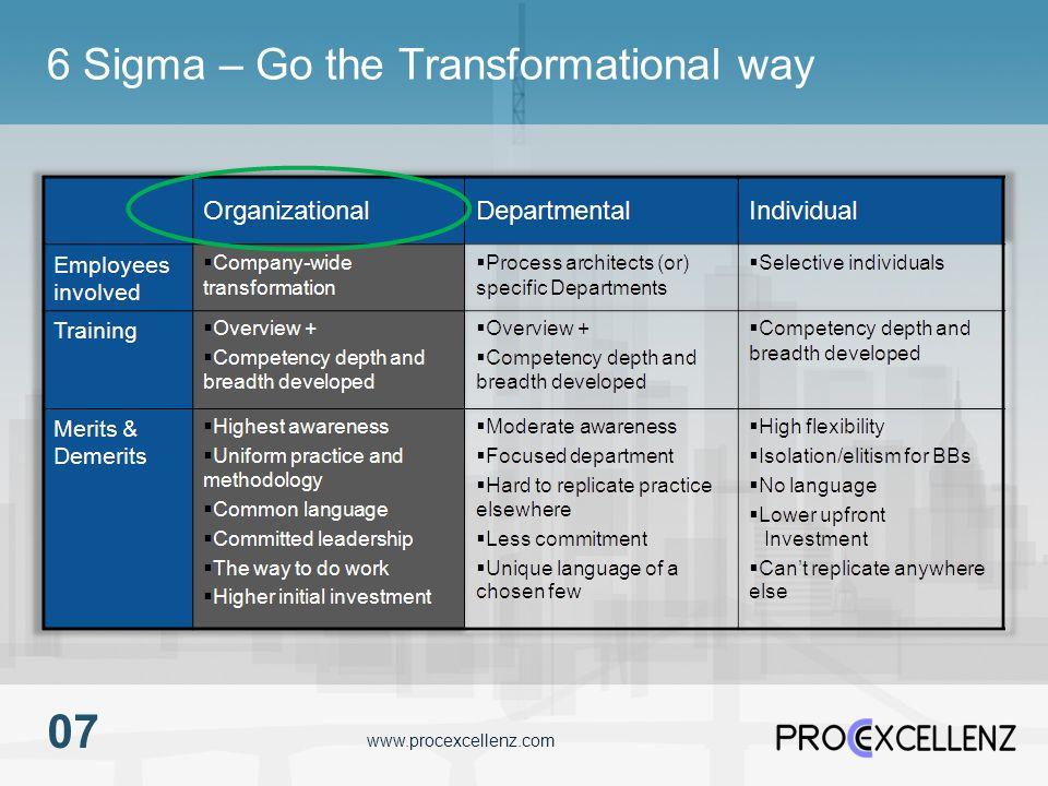 www.procexcellenz.com 6 Sigma – Go the Transformational way 07