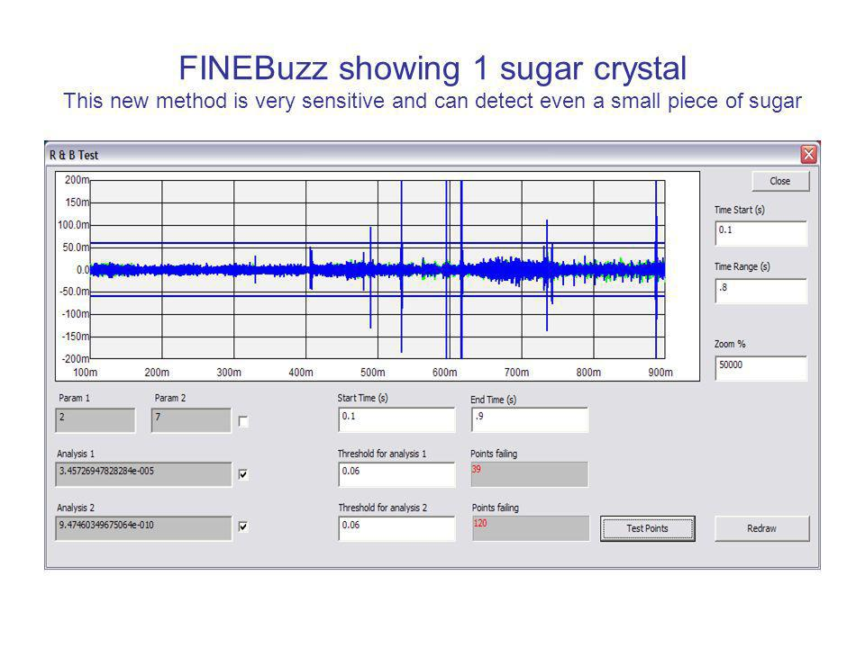 FINEBuzz showing 1 sugar crystal This new method is very sensitive and can detect even a small piece of sugar