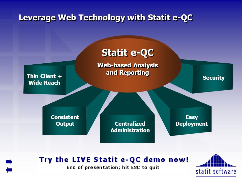Leverage Web Technology with Statit e-QC Thin Client + Wide Reach Consistent Output Centralized Administration Security Easy Deployment Statit e-QC Web-based Analysis and Reporting Statit e-QC Web-based Analysis and Reporting