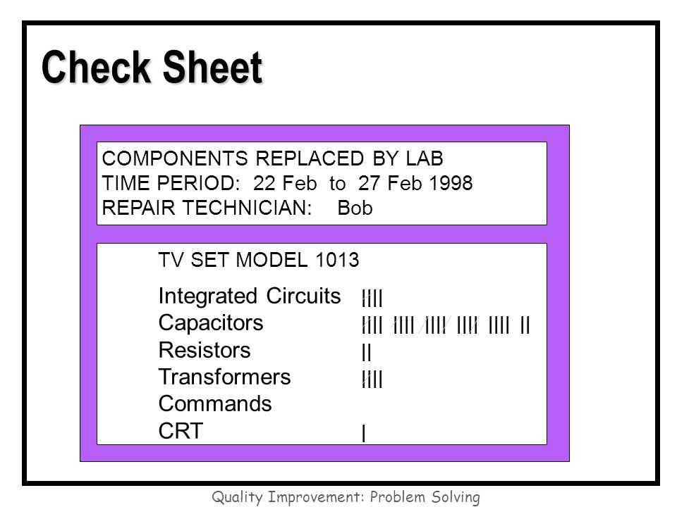 Quality Improvement: Problem Solving Check Sheet COMPONENTS REPLACED BY LAB TIME PERIOD: 22 Feb to 27 Feb 1998 REPAIR TECHNICIAN: Bob TV SET MODEL 101
