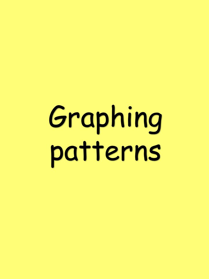 Graphingpatterns