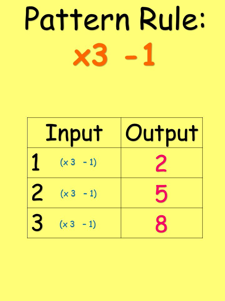 InputOutput 1 2 3 Pattern Rule: x3 -1 (x 3 – 1) 2 5 8