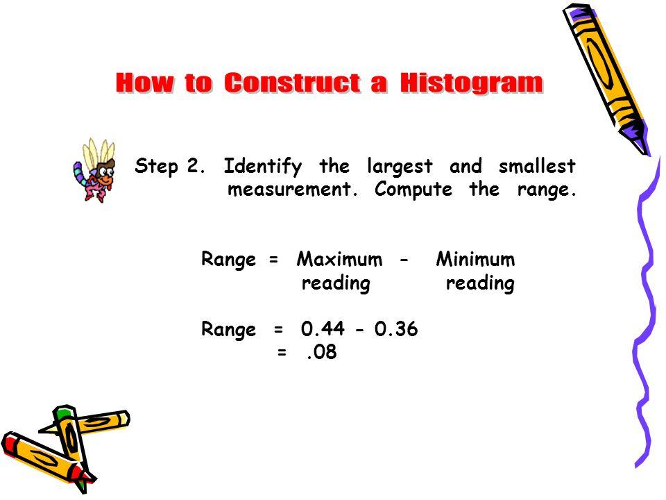 Step 2. Identify the largest and smallest measurement. Compute the range. Range= Maximum - Minimum reading reading Range = 0.44 - 0.36 =.08