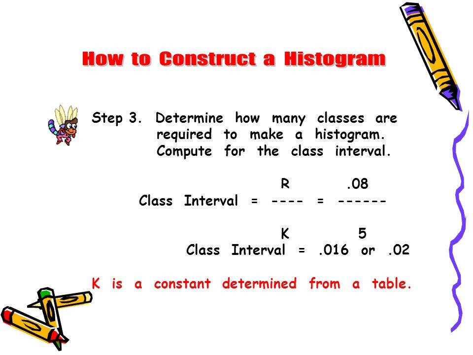 Step 3. Determine how many classes are required to make a histogram. Compute for the class interval. R.08 Class Interval = ---- = ------ K 5 Class Int
