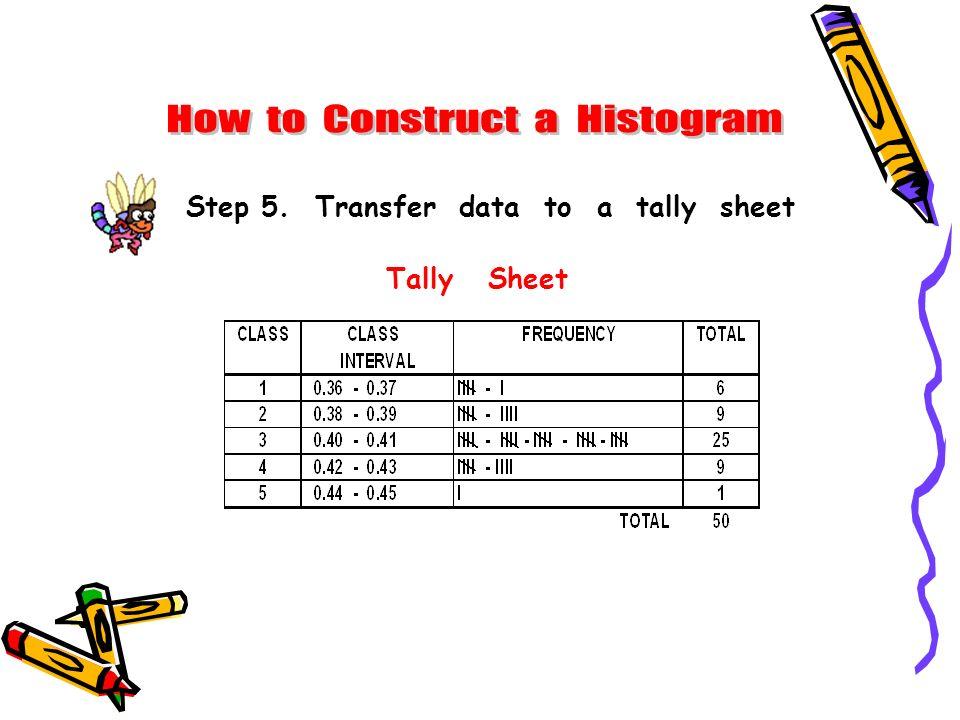 Step 5. Transfer data to a tally sheet Tally Sheet