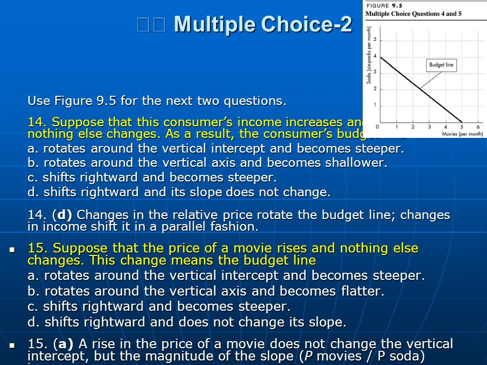 Multiple Choice-2 Multiple Choice-2 Use Figure 9.5 for the next two questions. 14. Suppose that this consumers income increases and nothing else chang