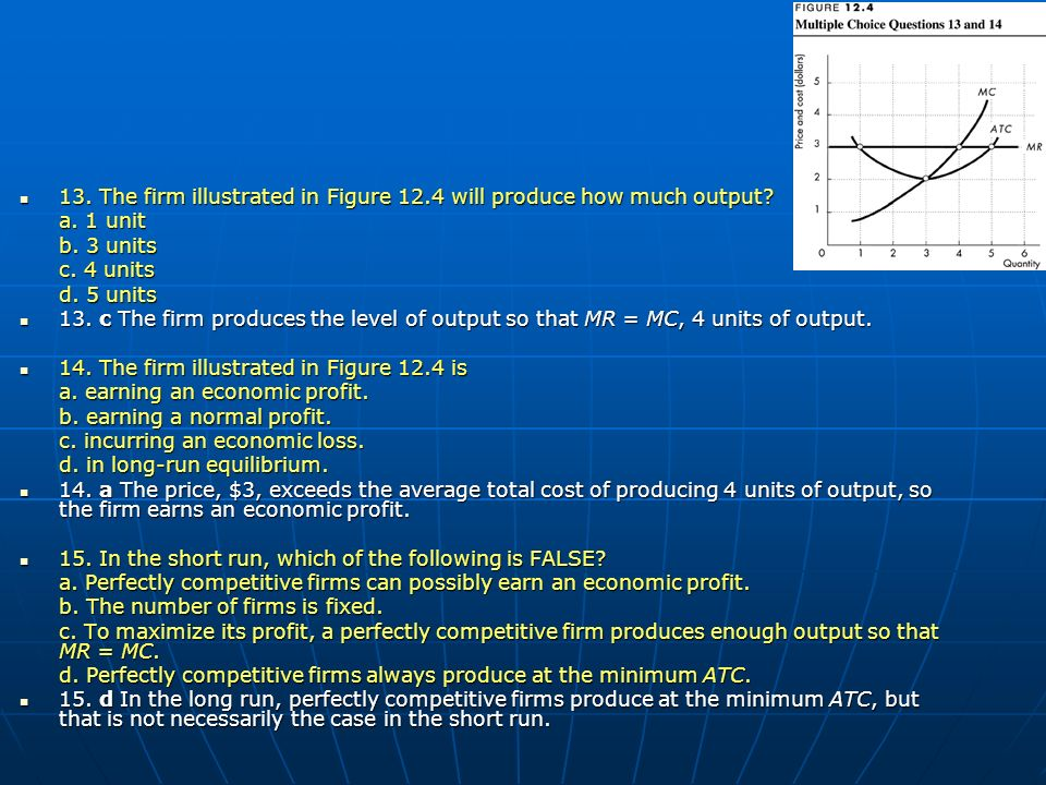 13. The firm illustrated in Figure 12.4 will produce how much output? 13. The firm illustrated in Figure 12.4 will produce how much output? a. 1 unit