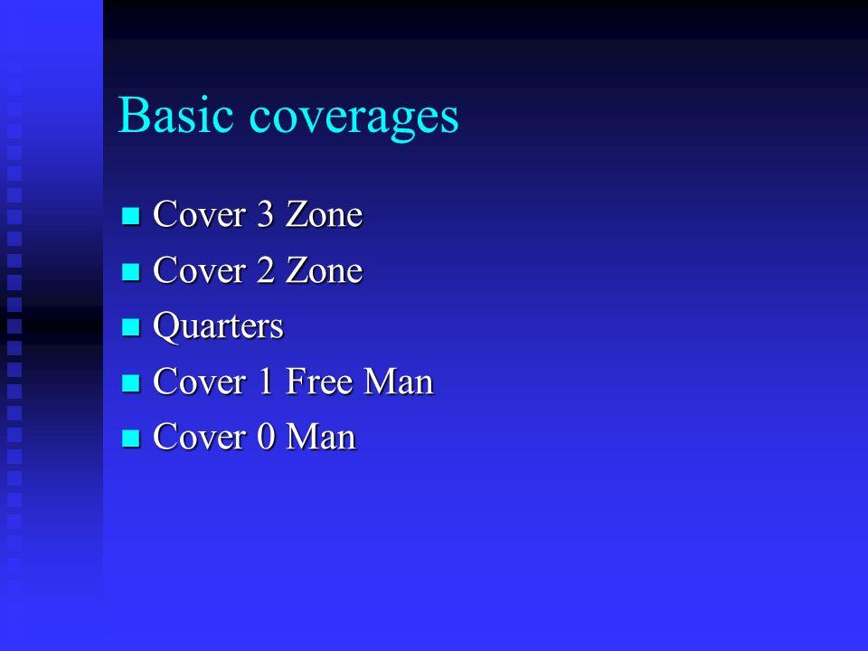 Cover 3 Zone