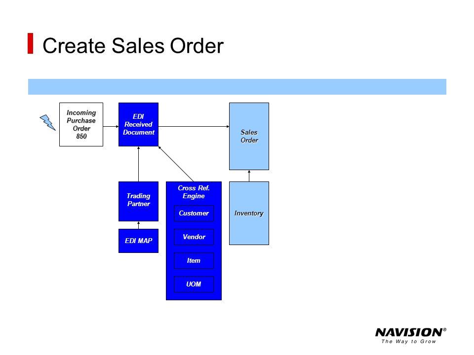 Create Sales Order Inventory Customer Vendor Item UOM EDI MAP Trading Partner EDI Received DocumentSalesOrderIncomingPurchaseOrder850 Cross Ref. Engin