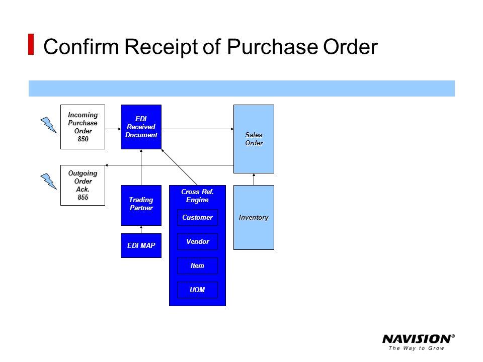 Confirm Receipt of Purchase Order Inventory Customer Vendor Item UOM EDI MAP Trading Partner EDI Received DocumentSalesOrderIncomingPurchaseOrder850 C