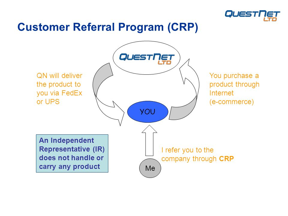 Customer Referral Program (CRP) YOU Me I refer you to the company through CRP You purchase a product through Internet (e-commerce) QN will deliver the product to you via FedEx or UPS An Independent Representative (IR) does not handle or carry any product