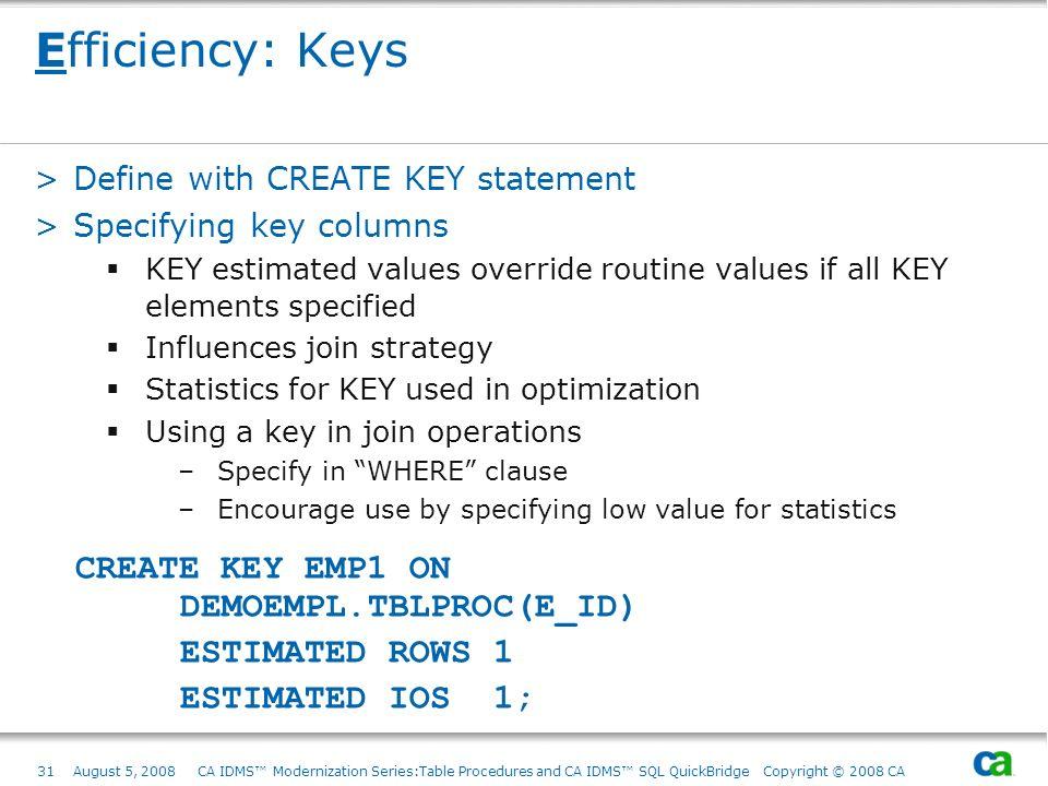 31August 5, 2008 CA IDMS Modernization Series:Table Procedures and CA IDMS SQL QuickBridge Copyright © 2008 CA Efficiency: Keys >Define with CREATE KE
