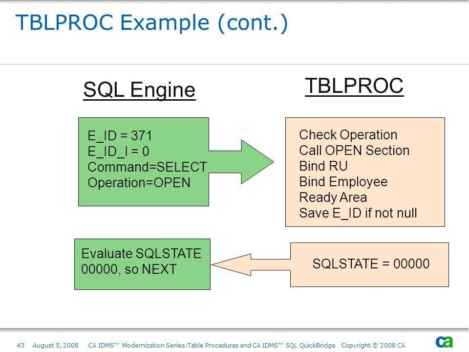 43August 5, 2008 CA IDMS Modernization Series:Table Procedures and CA IDMS SQL QuickBridge Copyright © 2008 CA TBLPROC Example (cont.) SQL Engine TBLP