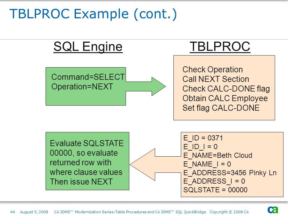 44August 5, 2008 CA IDMS Modernization Series:Table Procedures and CA IDMS SQL QuickBridge Copyright © 2008 CA TBLPROC Example (cont.) SQL EngineTBLPR