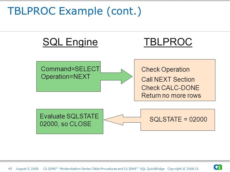 45August 5, 2008 CA IDMS Modernization Series:Table Procedures and CA IDMS SQL QuickBridge Copyright © 2008 CA TBLPROC Example (cont.) SQL EngineTBLPR