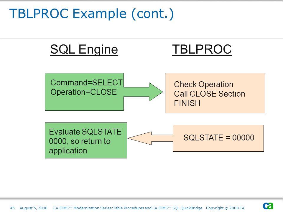 46August 5, 2008 CA IDMS Modernization Series:Table Procedures and CA IDMS SQL QuickBridge Copyright © 2008 CA TBLPROC Example (cont.) SQL EngineTBLPR