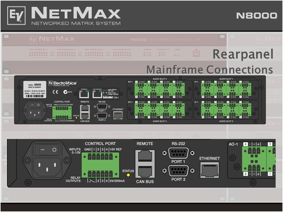 Rearpanel Mainframe Connections