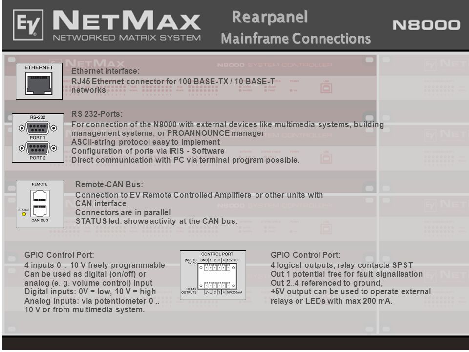 Ethernet Interface: RJ45 Ethernet connector for 100 BASE-TX / 10 BASE-T networks. Rearpanel Mainframe Connections RS 232-Ports: For connection of the