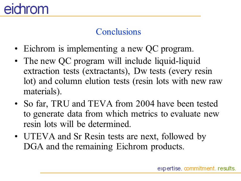 Conclusions Eichrom is implementing a new QC program. The new QC program will include liquid-liquid extraction tests (extractants), Dw tests (every re