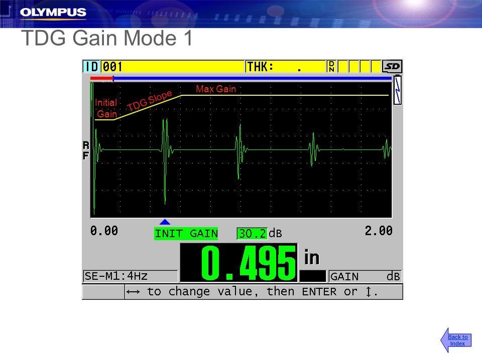 TDG Gain Mode 1 Back to Index TDG Slope Initial Gain Max Gain