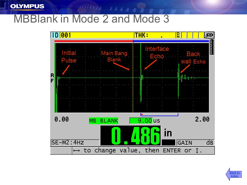 MBBlank in Mode 2 and Mode 3 Back to Index Main Bang Blank Initial Pulse Interface Echo Back wall Echo