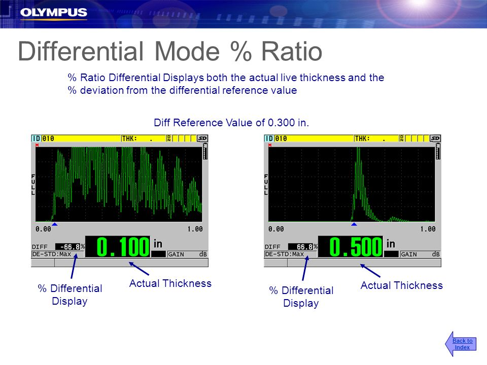 Differential Mode % Ratio Actual Thickness % Differential Display % Ratio Differential Displays both the actual live thickness and the % deviation fro