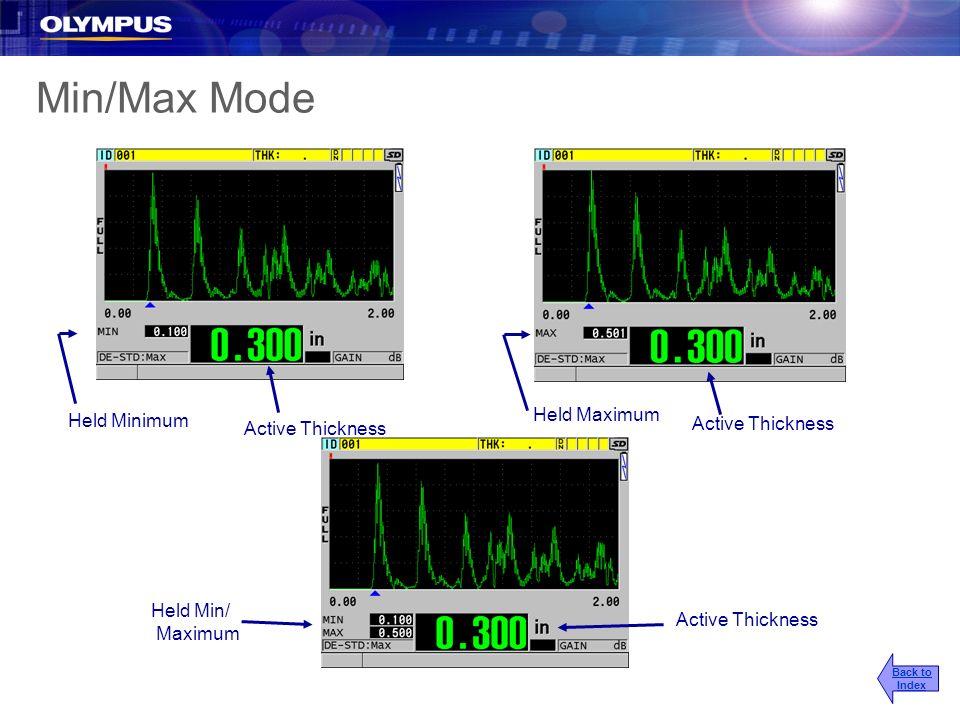 Min/Max Mode Active Thickness Held Minimum Back to Index Held Maximum Active Thickness Held Min/ Maximum