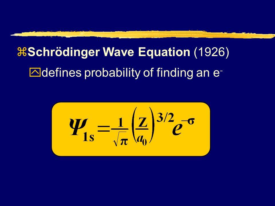 Quantum Numbers zOrbitals combine to form a spherical shape. 2s 2p z 2p y 2p x