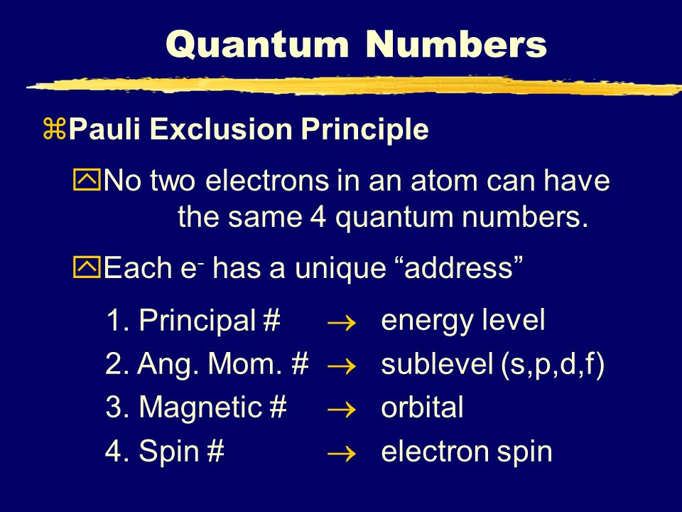 Quantum Numbers 1. Principal # 2. Ang. Mom. # 3. Magnetic # 4. Spin # energy level sublevel (s,p,d,f) orbital electron spin zPauli Exclusion Principle