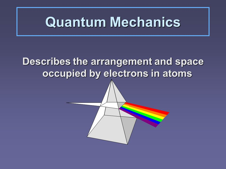 Quantum Mechanics Describes the arrangement and space occupied by electrons in atoms