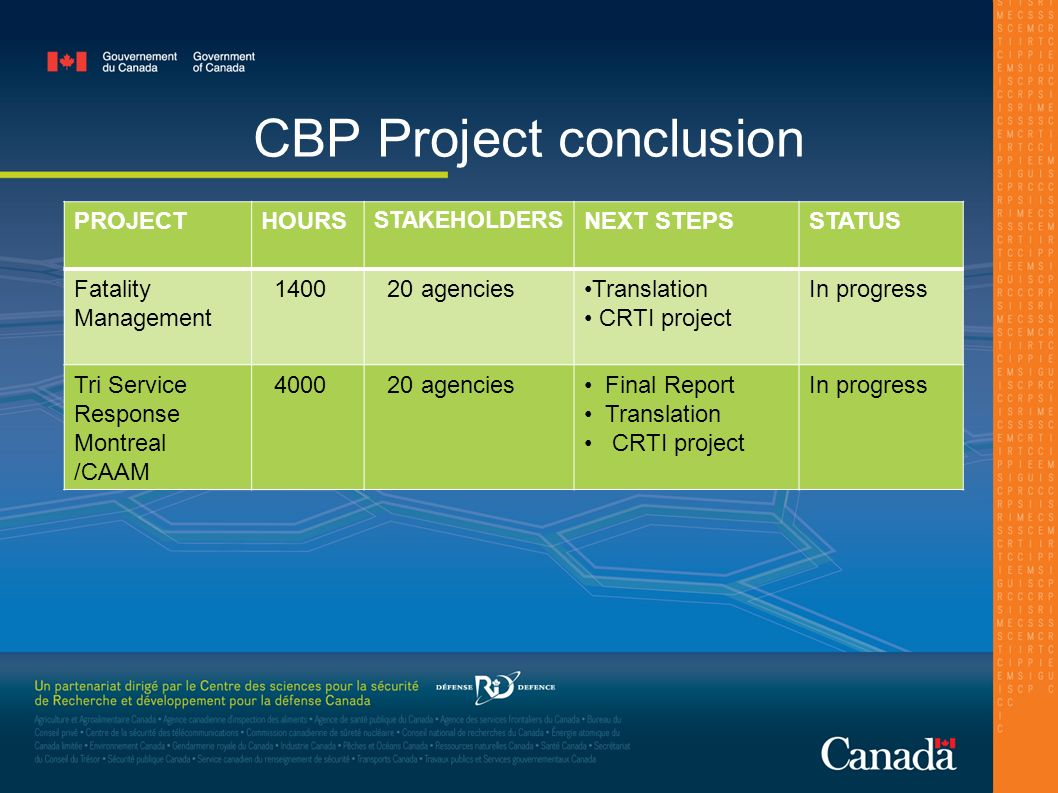 CBP Project conclusion PROJECTHOURS STAKEHOLDERS NEXT STEPSSTATUS Fatality Management agenciesTranslation CRTI project In progress Tri Service Response Montreal /CAAM agencies Final Report Translation CRTI project In progress