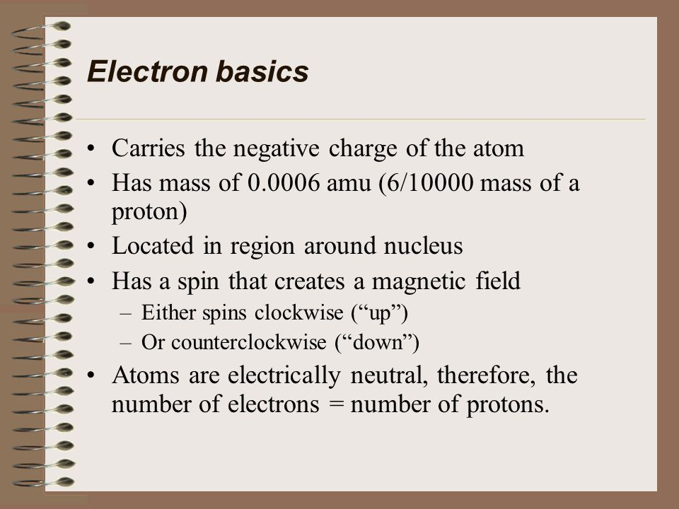 Carries the negative charge of the atom Has mass of 0.0006 amu (6/10000 mass of a proton) Located in region around nucleus Has a spin that creates a m