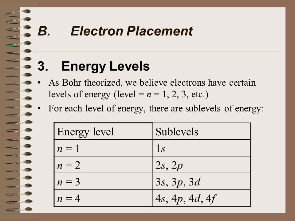 3. Energy Levels As Bohr theorized, we believe electrons have certain levels of energy (level = n = 1, 2, 3, etc.) For each level of energy, there are