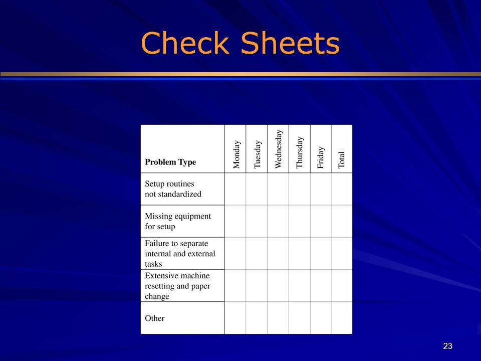 23 Check Sheets