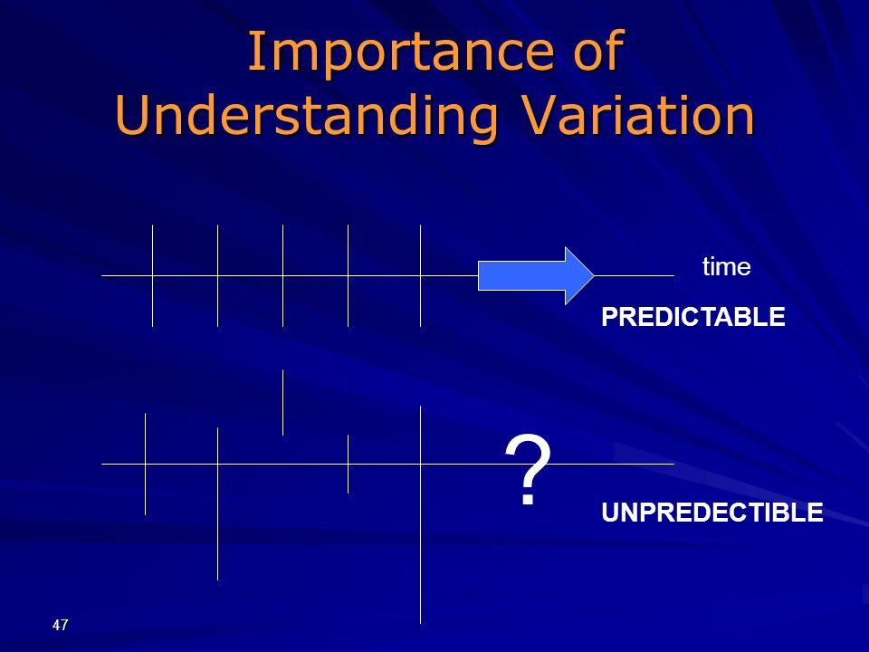 47 Importance of Understanding Variation time PREDICTABLE ? UNPREDECTIBLE