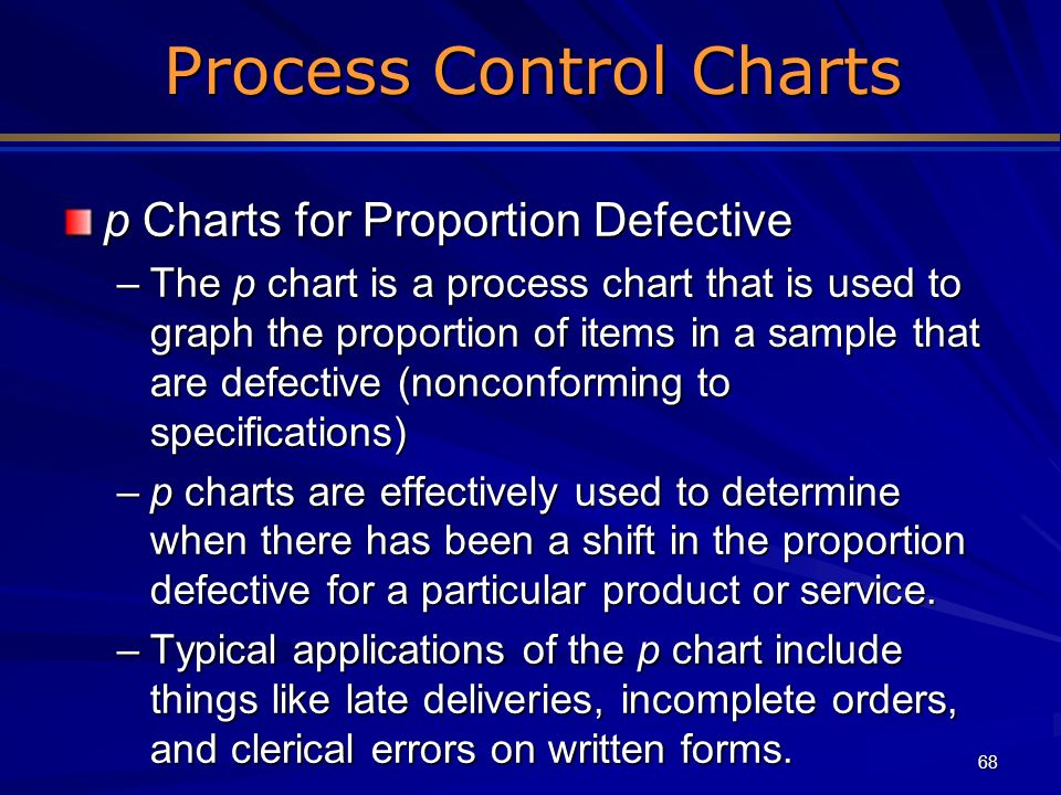 68 Process Control Charts Process Control Charts p Charts for Proportion Defective –The p chart is a process chart that is used to graph the proportio