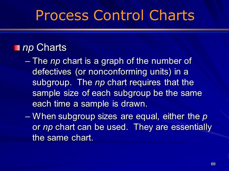 69 Process Control Charts Process Control Charts np Charts –The np chart is a graph of the number of defectives (or nonconforming units) in a subgroup