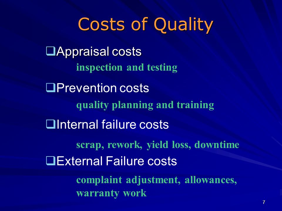Cost per good unit of product 0100%Quality level (q) Optimum quality level Total quality costs Internal and external failure costs Minimum total cost Prevention and appraisal costs Quality Cost: Traditional View