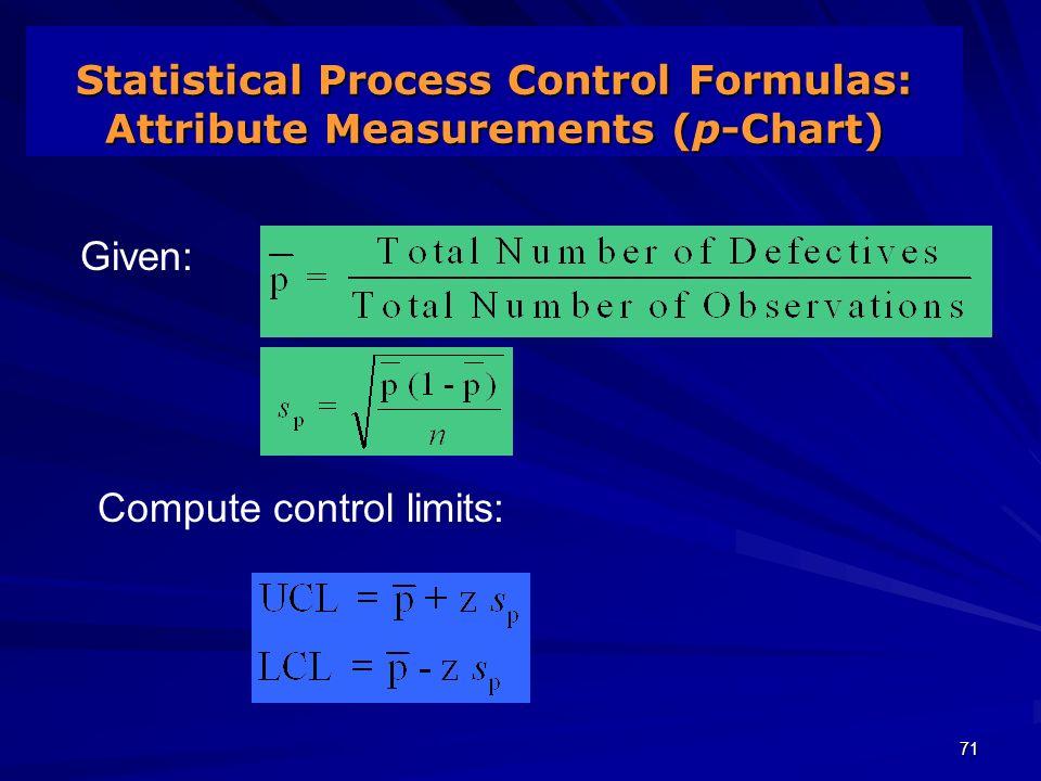 71 Statistical Process Control Formulas: Attribute Measurements (p-Chart) Given: Compute control limits: