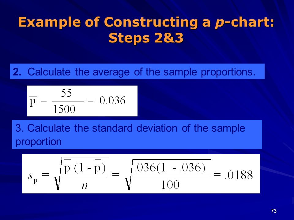 73 2. Calculate the average of the sample proportions. 3. Calculate the standard deviation of the sample proportion Example of Constructing a p-chart: