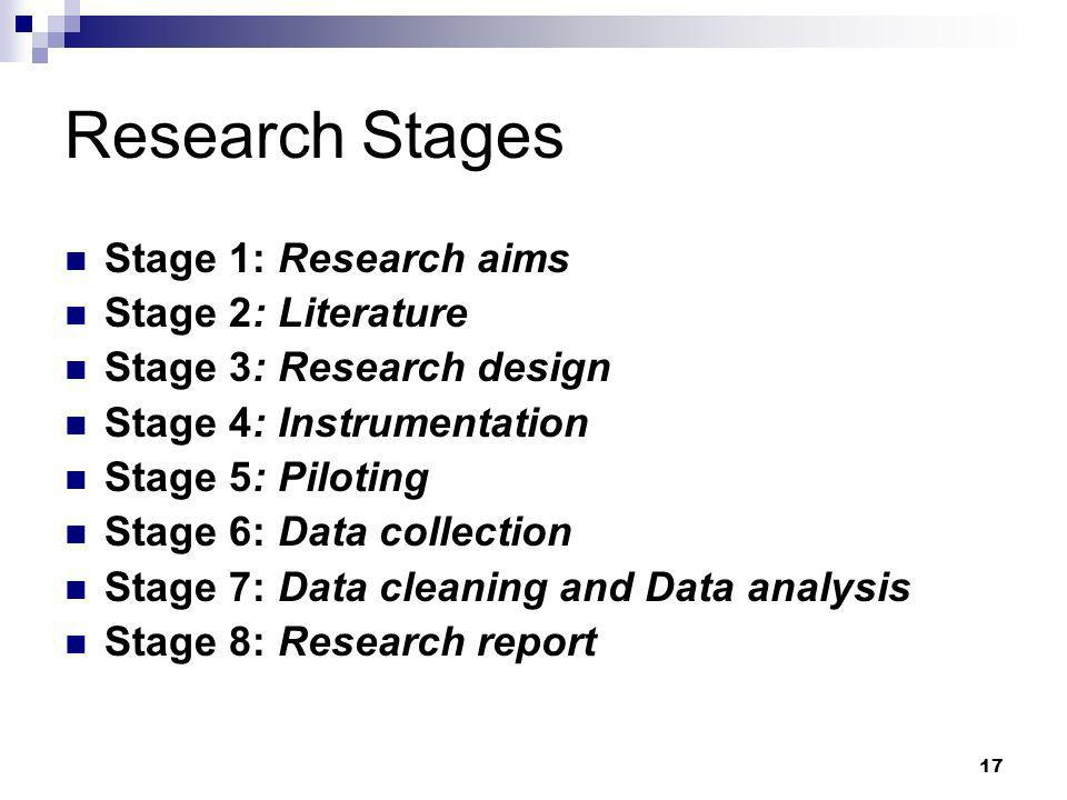 17 Research Stages Stage 1: Research aims Stage 2: Literature Stage 3: Research design Stage 4: Instrumentation Stage 5: Piloting Stage 6: Data collec