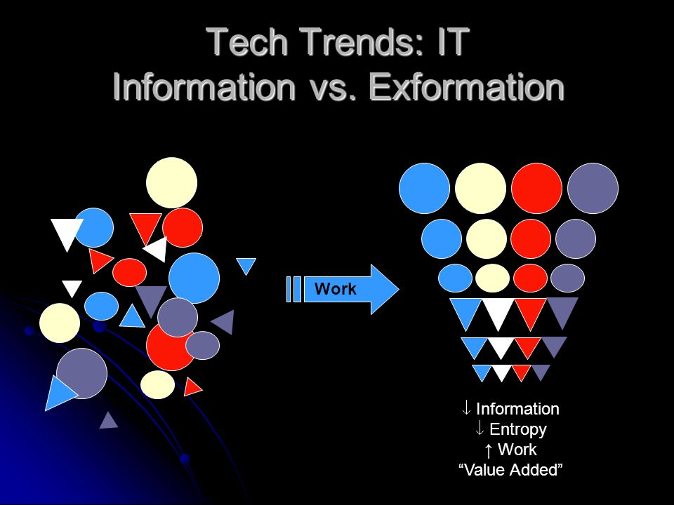 Tech Trends: IT Information vs. Exformation As disorder in a system increases: As disorder in a system increases: The entropy of the system The entrop