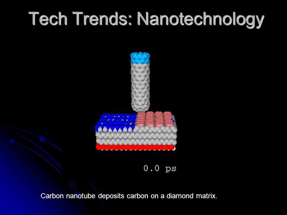 Tech Trends: Nanotechnology Nanogears operating at room temp. Han and Globus, et al, NASA.