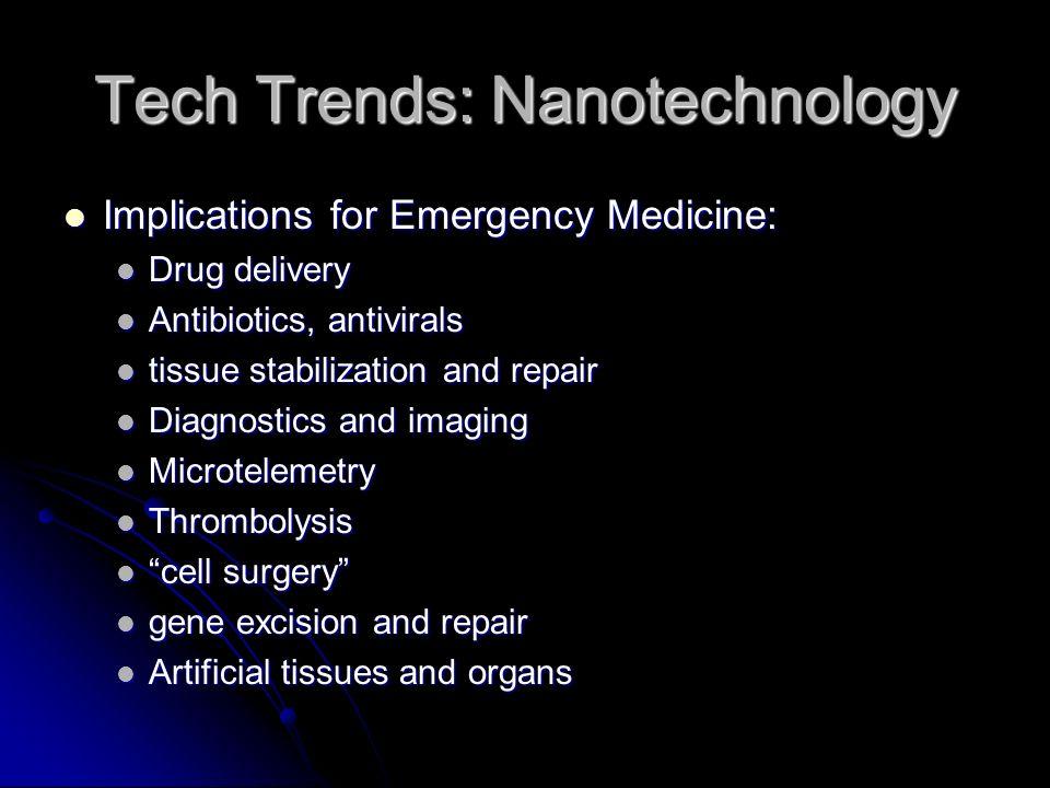Tech Trends: Nanotechnology