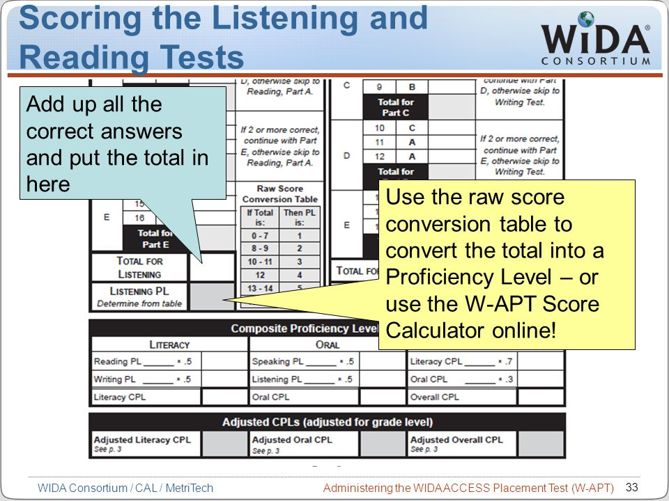 Administering the WIDA ACCESS Placement Test (W-APT) 33 WIDA Consortium / CAL / MetriTech Scoring the Listening and Reading Tests Use the raw score co