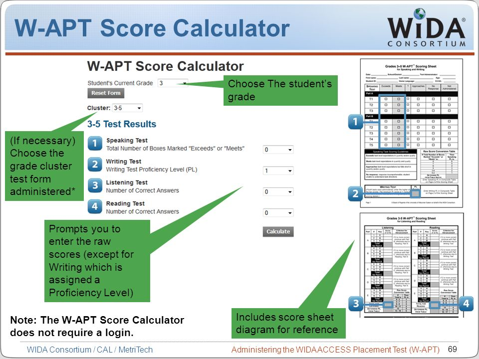 Administering the WIDA ACCESS Placement Test (W-APT) 69 WIDA Consortium / CAL / MetriTech W-APT Score Calculator Choose The students grade (If necessa