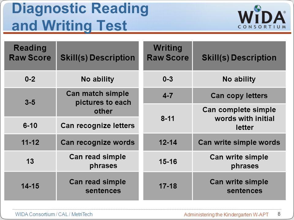 8 WIDA Consortium / CAL / MetriTech Administering the Kindergarten W-APT Diagnostic Reading and Writing Test Writing Raw ScoreSkill(s) Description 0-3